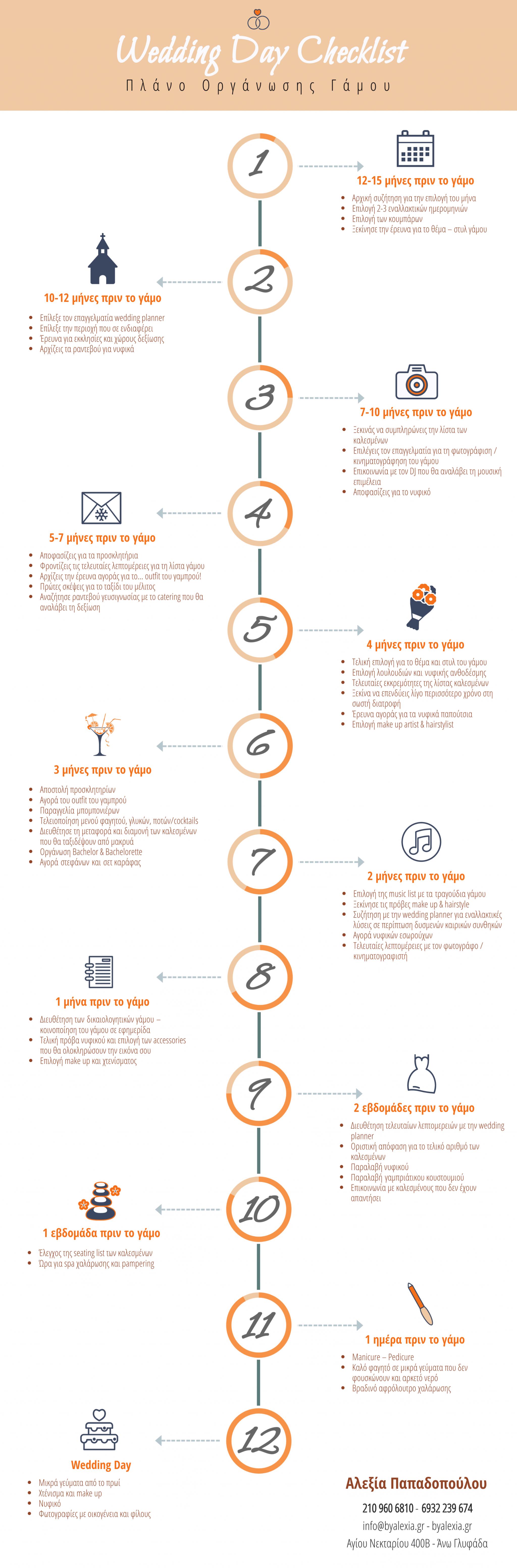 Οργάνωση Γάμου (infographic)